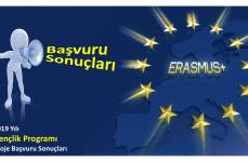 2019/R1 Erasmus+ Gençlik Programı Projeleri Başvuru Sonuçları