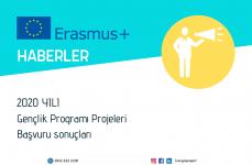 2020/R1 Erasmus+ Gençlik Programı Projeleri Başvuru Sonuçları