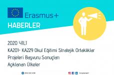 2020 Erasmus+ KA201 ve KA229 Proje Başvuru Sonuçları Açıklanan Ülkeler